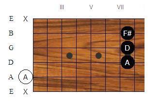 D-A chord.jpg