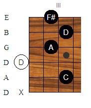 D-C chord.jpg