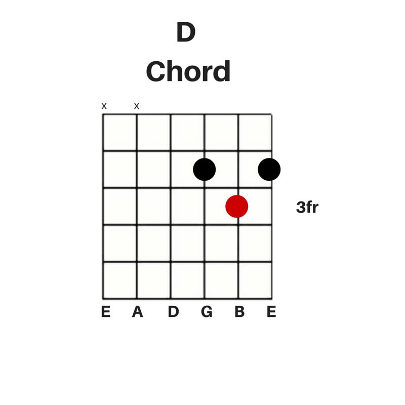 D-Chord2.png