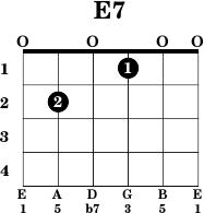 E7chord.png