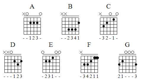 Easy-Guitar3.jpg