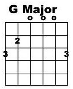 G-Chord.png