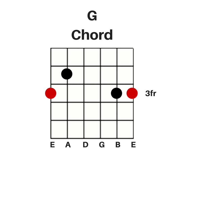 G-Chord3.png