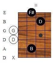 Gmaj7-B chord.jpg