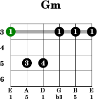 Gmchord.png
