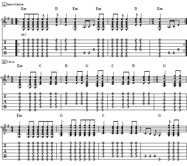 How to Play Heart of Gold by Neil Young