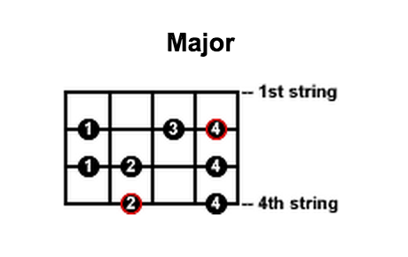 Major-Bass-Scale.png