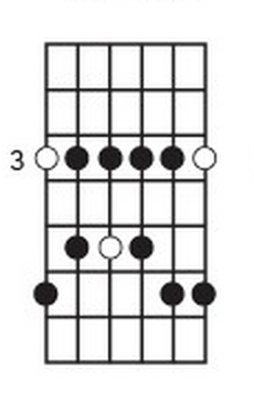 MinorPentatonic_Scale_in_G.png