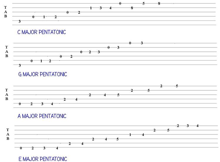 Pentatonic-scales.jpg