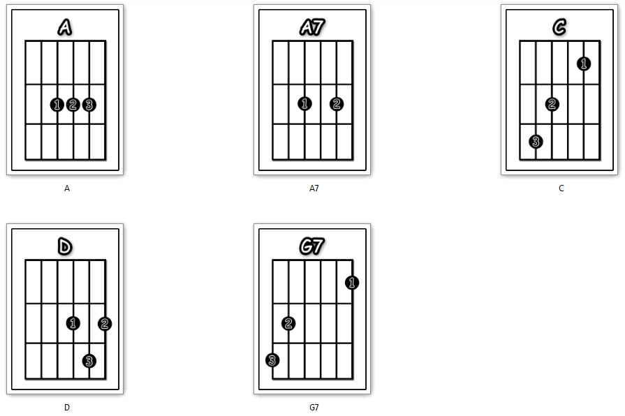 Stuck-In-The-Middle-With-You-chords.png