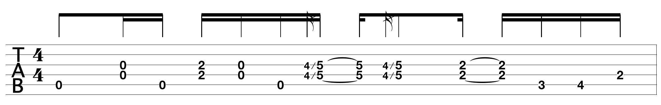 acoustic-guitar-blues-lessons_1.png