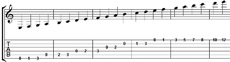 all-guitar-notes-with-tab.jpg