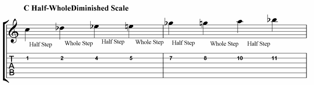 all-guitar-scales-diminished.png