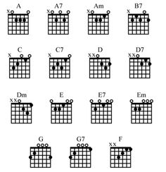 basic_open_chords.jpg