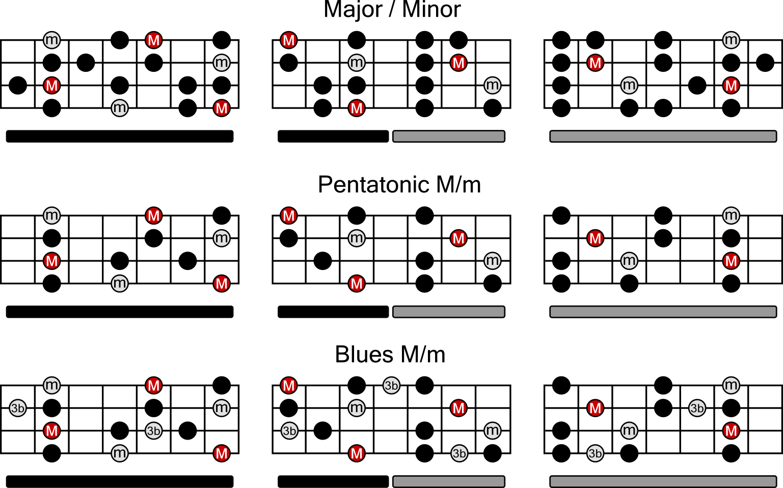 bass-lessons_scales.png