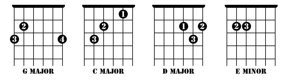 4 Chord Guitar Image Collections Guitar Chord Chart With Finger