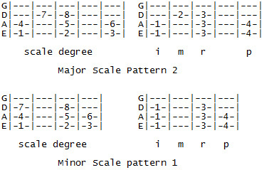 beginner-bass-guitar-lessons_2.jpg