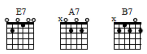 beginner-blues-guitar_chords.png