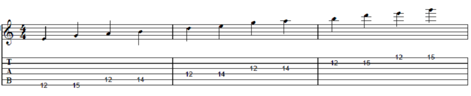 beginner-blues-guitar_scale.png