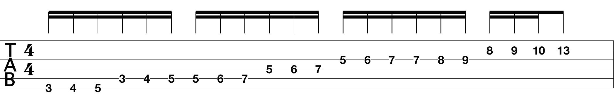 best-shredding-guitar_1.png