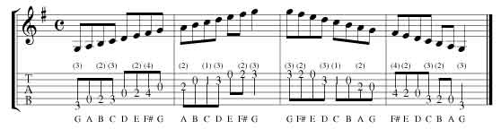 bluegrass guitar exercise.jpg