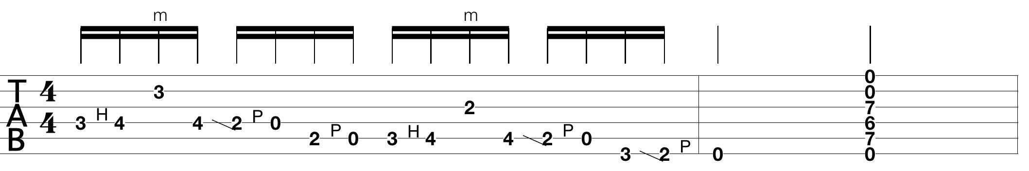 bluegrass-rhythm-guitar_1.png