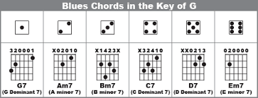blues-guitar-chords.png