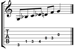 blues-guitar-lesson_g-minor-blues.png
