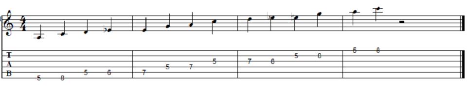 blues-guitar-scale_blue.png