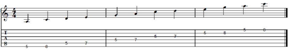blues-guitar-scale_pentatonic.png