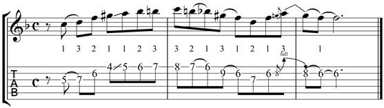blues-guitar-tabs_f-blues.jpg