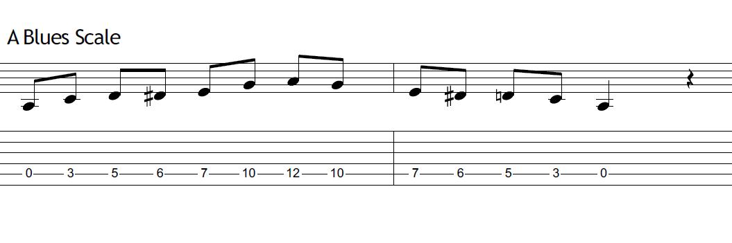 blues-licks-guitar_1.PNG