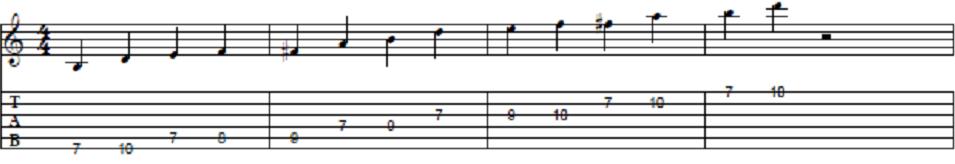 blues-scale-guitar-tab-hexatonic.png