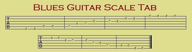 blues-scales-guitar.jpg