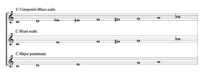 country-blues-guitar_c-scale.png