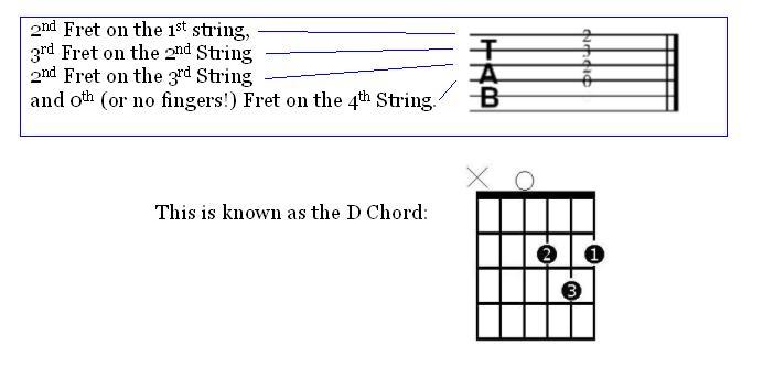 d_chord_tab.JPG