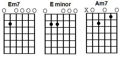 easiest-chords.jpg