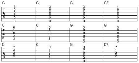 easy-acoustic-guitar-tabs_12-bar.jpg
