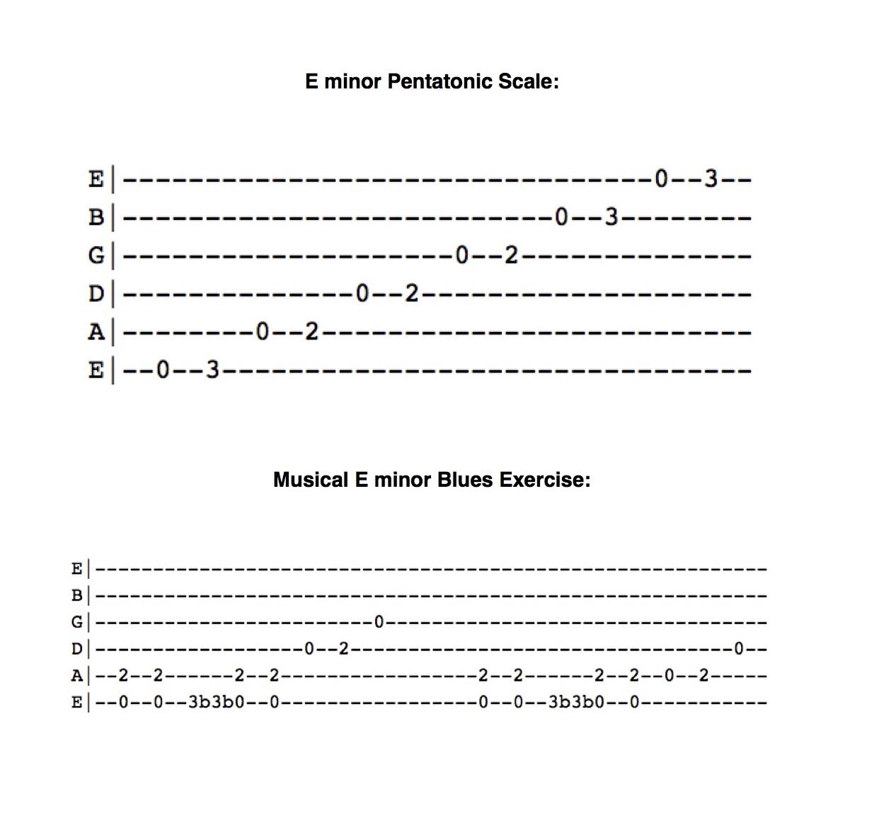 blues Guitar scale