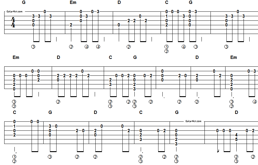 easy-country-guitar-tabs_2.png