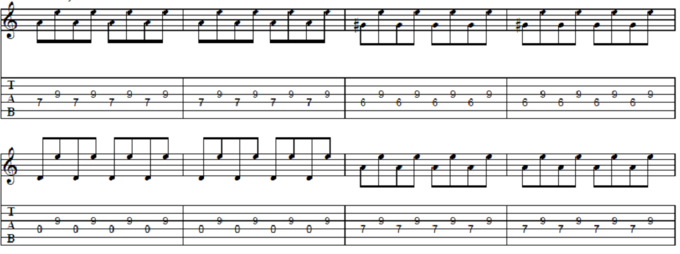 easy-guitar-riffs-tabs_cars.png