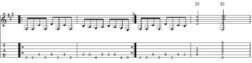 Fun And Easy Guitar Riff Tabs For Beginners