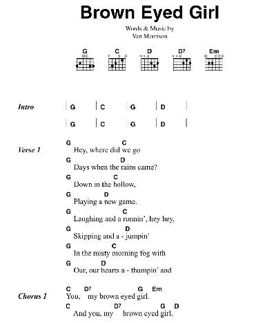 easy-guitar-songs-acoustic_brown.jpg