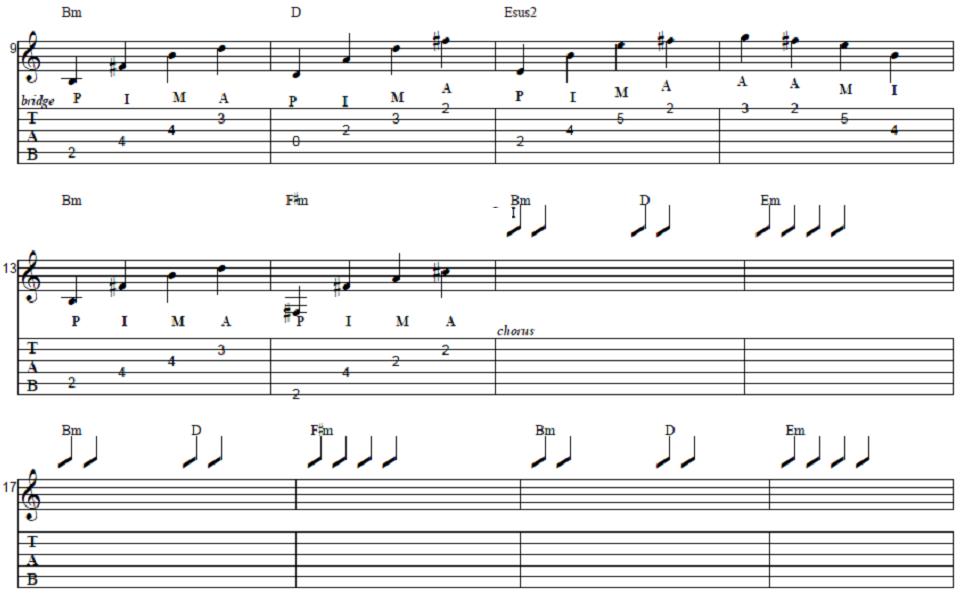 easy-guitar-tabs-acoustic_hat-2.png
