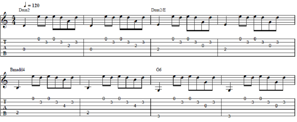 easy-guitar-tabs-acoustic_love-story.png