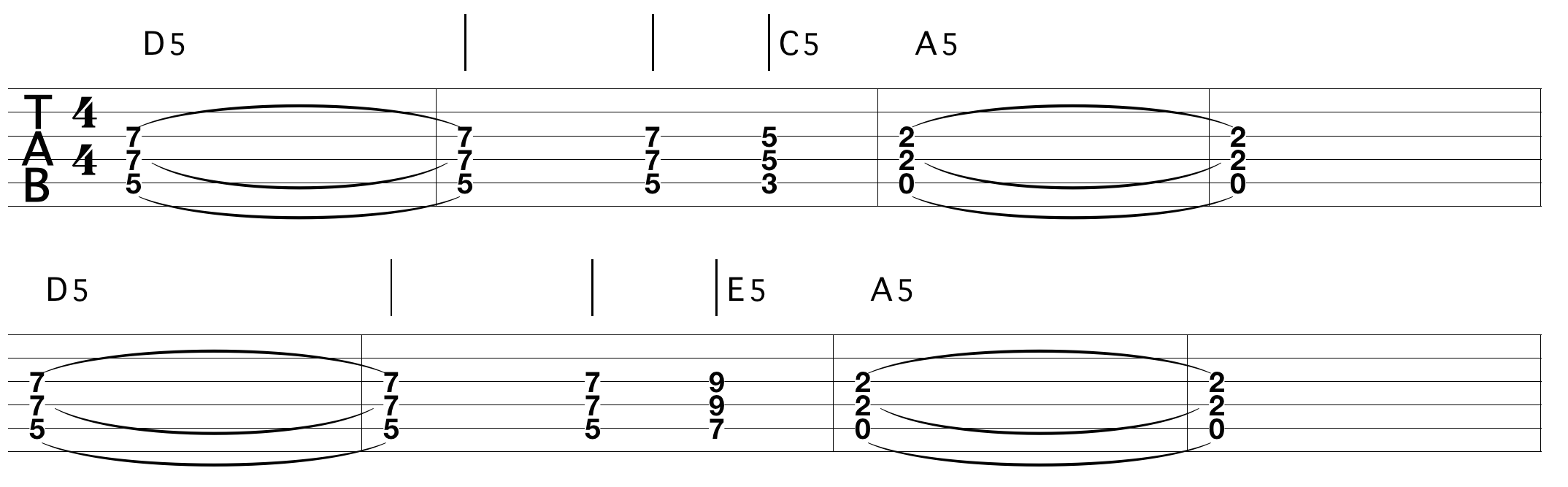 easy-guitar-tabs-for-beginners-electric_1.png