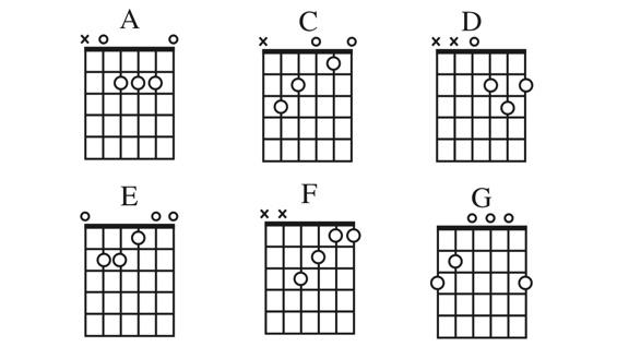 easy_open_chords.jpg