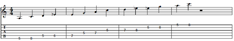 electric-guitar-scales-hexatonic.png