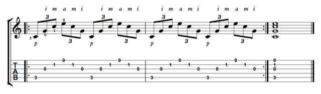fingerstyle-guitar-lessons_pima-notation.jpg