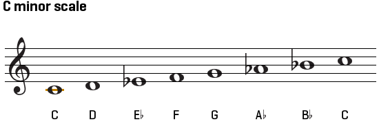 flamenco-guitar-scales_2.png